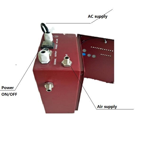 HDA electrostatic liquid paint spray gun controller | www.hdaspraygun.com